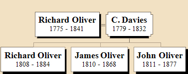 Jamie Oliver and the Sudanese Slave Trade (2/6)